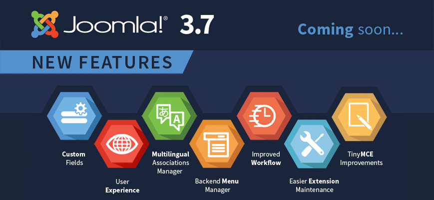 Joomla 3.7 is coming soon