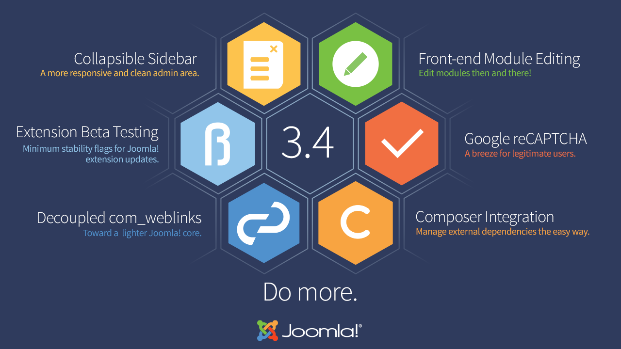 Joomla! 3.4 - Do More