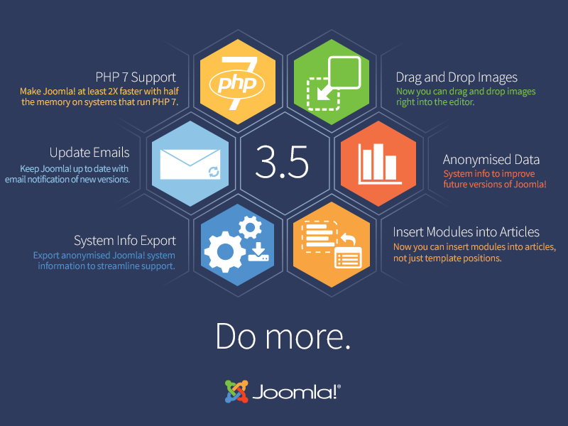 Joomla! 3.5 - Do More