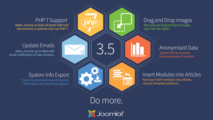 Timeline update for Joomla 3.5