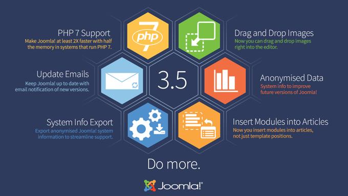 Joomla! 3.5 Info Grafis